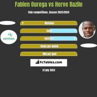 Fabien Ourega vs Herve Bazile h2h player stats