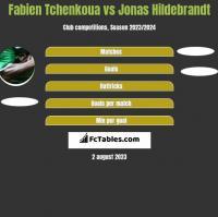 Fabien Tchenkoua vs Jonas Hildebrandt h2h player stats