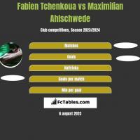 Fabien Tchenkoua vs Maximilian Ahlschwede h2h player stats