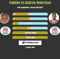 Fabinho vs Andrew Robertson h2h player stats