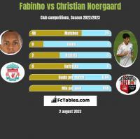 Fabinho vs Christian Noergaard h2h player stats