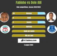 Fabinho vs Dele Alli h2h player stats