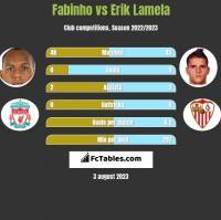 Fabinho vs Erik Lamela h2h player stats