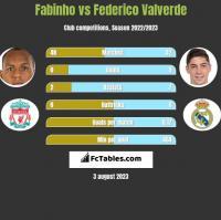 Fabinho vs Federico Valverde h2h player stats