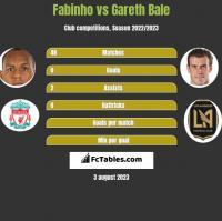 Fabinho vs Gareth Bale h2h player stats