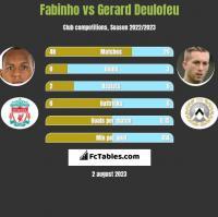 Fabinho vs Gerard Deulofeu h2h player stats