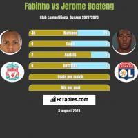 Fabinho vs Jerome Boateng h2h player stats