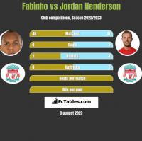 Fabinho vs Jordan Henderson h2h player stats