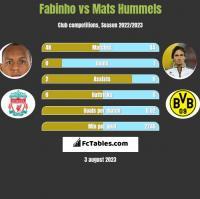 Fabinho vs Mats Hummels h2h player stats