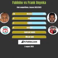 Fabinho vs Frank Onyeka h2h player stats
