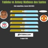 Fabinho vs Antony Matheus dos Santos h2h player stats