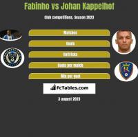 Fabinho vs Johan Kappelhof h2h player stats