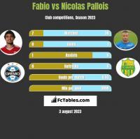 Fabio vs Nicolas Pallois h2h player stats