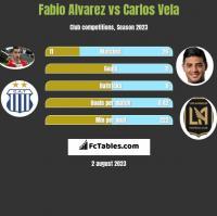 Fabio Alvarez vs Carlos Vela h2h player stats