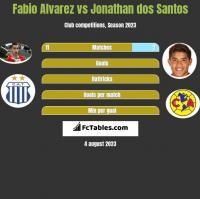 Fabio Alvarez vs Jonathan dos Santos h2h player stats