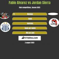 Fabio Alvarez vs Jordan Sierra h2h player stats