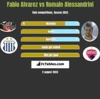 Fabio Alvarez vs Romain Alessandrini h2h player stats