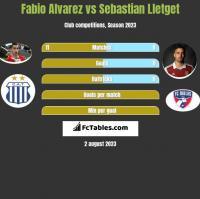 Fabio Alvarez vs Sebastian Lletget h2h player stats