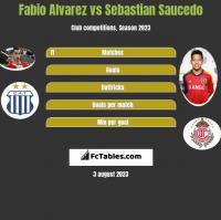 Fabio Alvarez vs Sebastian Saucedo h2h player stats