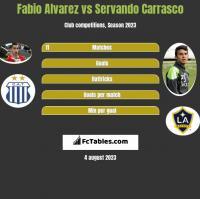 Fabio Alvarez vs Servando Carrasco h2h player stats