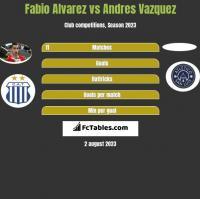 Fabio Alvarez vs Andres Vazquez h2h player stats