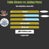 Fabio Alvarez vs Joshua Perez h2h player stats