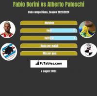 Fabio Borini vs Alberto Paloschi h2h player stats