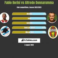 Fabio Borini vs Alfredo Donnarumma h2h player stats