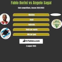 Fabio Borini vs Angelo Sagal h2h player stats