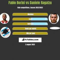 Fabio Borini vs Daniele Ragatzu h2h player stats