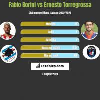 Fabio Borini vs Ernesto Torregrossa h2h player stats