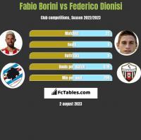 Fabio Borini vs Federico Dionisi h2h player stats