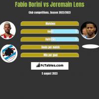 Fabio Borini vs Jeremain Lens h2h player stats