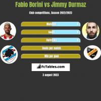 Fabio Borini vs Jimmy Durmaz h2h player stats