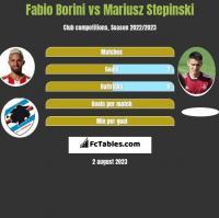 Fabio Borini vs Mariusz Stepinski h2h player stats
