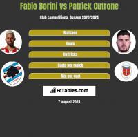 Fabio Borini vs Patrick Cutrone h2h player stats