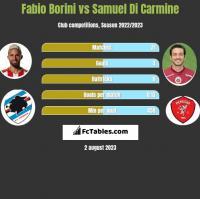 Fabio Borini vs Samuel Di Carmine h2h player stats
