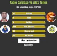 Fabio Cardoso vs Alex Telles h2h player stats