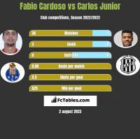Fabio Cardoso vs Carlos Junior h2h player stats
