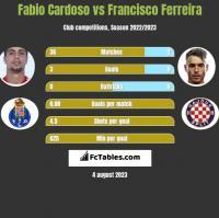 Fabio Cardoso vs Francisco Ferreira h2h player stats