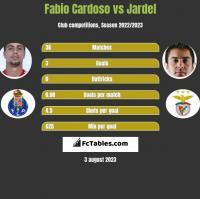 Fabio Cardoso vs Jardel h2h player stats
