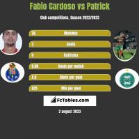 Fabio Cardoso vs Patrick h2h player stats
