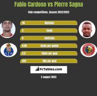 Fabio Cardoso vs Pierre Sagna h2h player stats