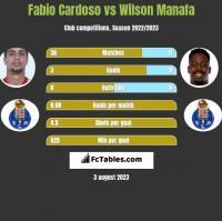 Fabio Cardoso vs Wilson Manafa h2h player stats
