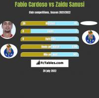 Fabio Cardoso vs Zaidu Sanusi h2h player stats