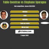 Fabio Coentrao vs Stephane Sparagna h2h player stats