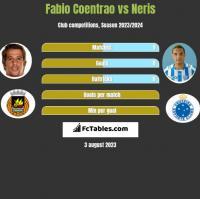 Fabio Coentrao vs Neris h2h player stats