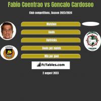 Fabio Coentrao vs Goncalo Cardosoo h2h player stats