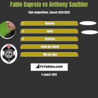 Fabio Daprela vs Anthony Sauthier h2h player stats