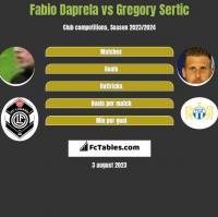 Fabio Daprela vs Gregory Sertic h2h player stats